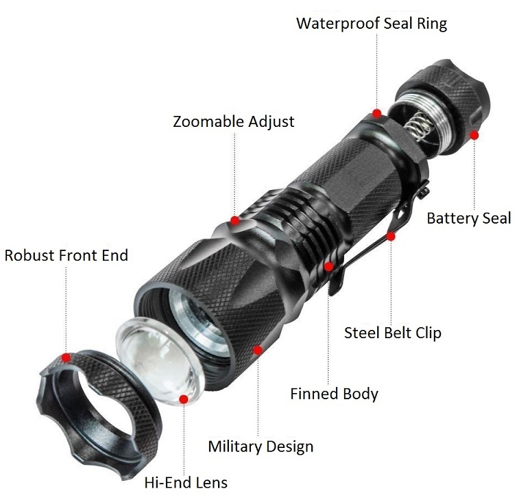 Ultra Bright CREE XML Tactical Zoomable 5,000 Lumens LED ...